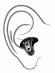 gehoorapparaat in het oor - hoortoestel IHO